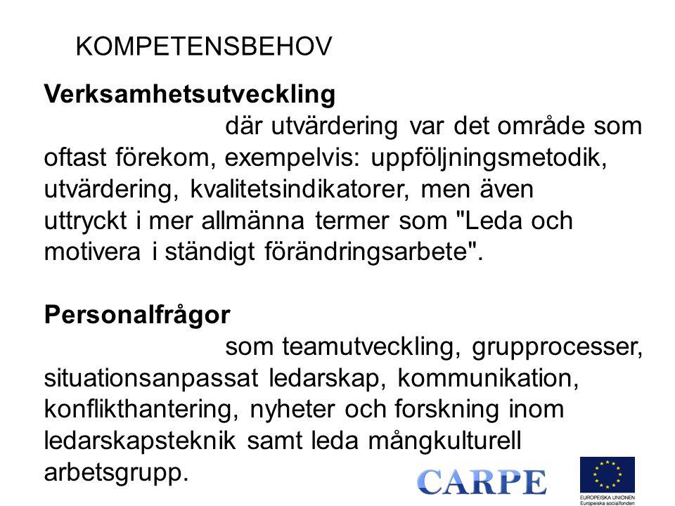 KOMPETENSBEHOV Verksamhetsutveckling.