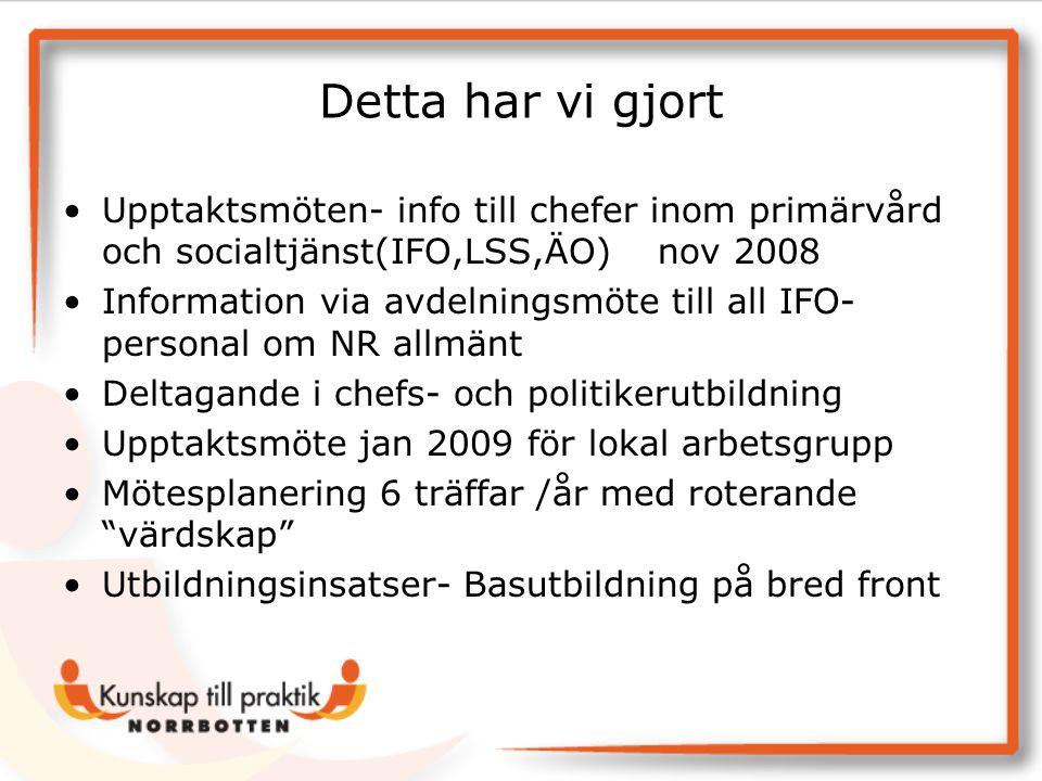 Detta har vi gjort Upptaktsmöten- info till chefer inom primärvård och socialtjänst(IFO,LSS,ÄO) nov 2008.