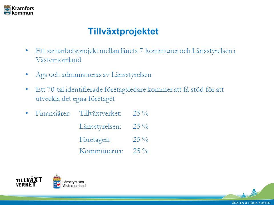 Ett samarbetsprojekt mellan länets 7 kommuner och Länsstyrelsen i Västernorrland