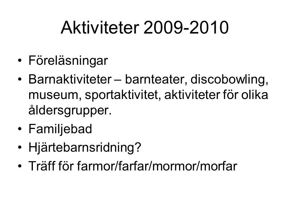 Aktiviteter 2009-2010 Föreläsningar
