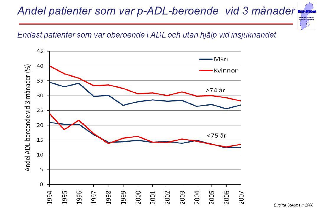 Andel patienter som var p-ADL-beroende vid 3 månader