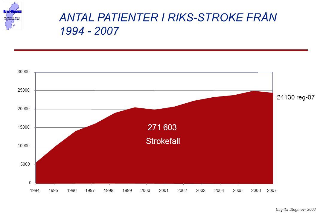 ANTAL PATIENTER I RIKS-STROKE FRÅN 1994 - 2007