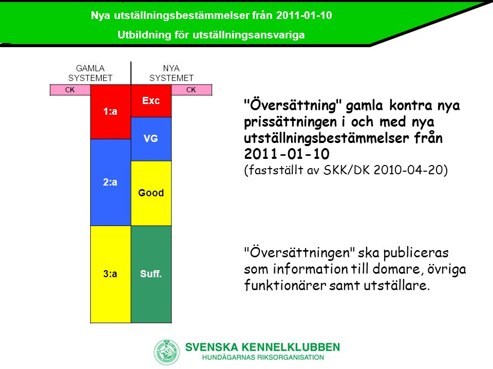 GAMLA SYSTEMET NYA SYSTEMET. CK. 1:a. Exc. VG. 2:a. Good. 3:a. Suff.