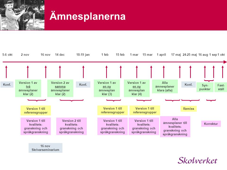 Ämnesplanerna 5-6 okt 2 nov 16 nov 14 dec jan 1 feb 15 feb 1 mar