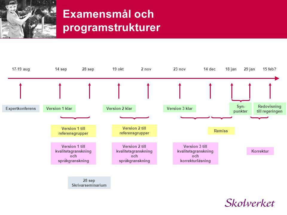 Examensmål och programstrukturer
