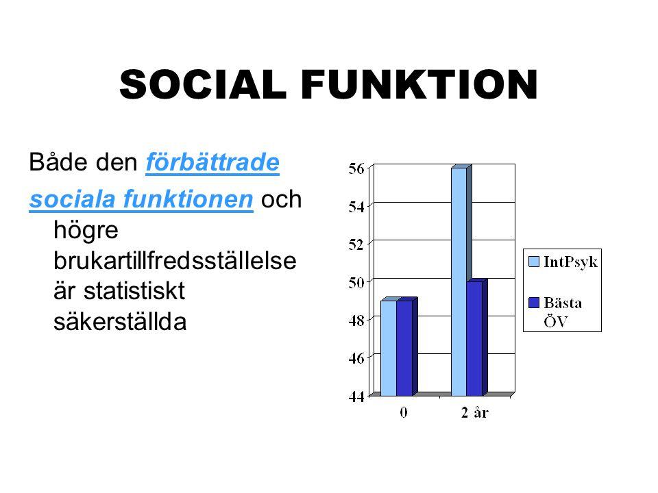 SOCIAL FUNKTION Både den förbättrade