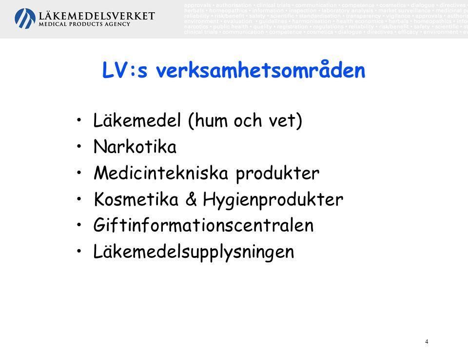 LV:s verksamhetsområden