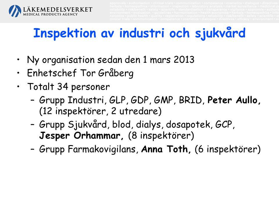 Inspektion av industri och sjukvård