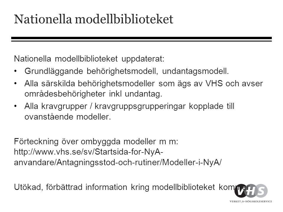 Nationella modellbiblioteket
