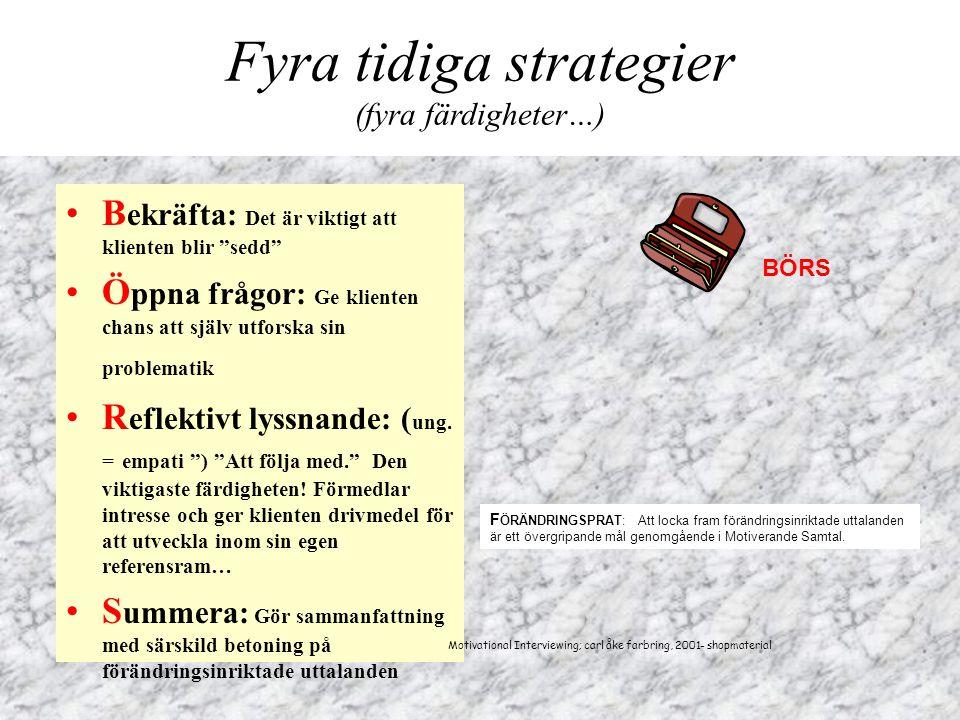 Fyra tidiga strategier (fyra färdigheter…)