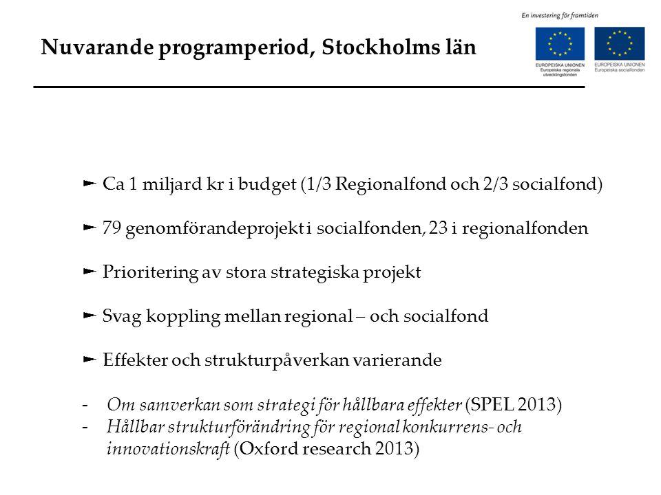 Nuvarande programperiod, Stockholms län