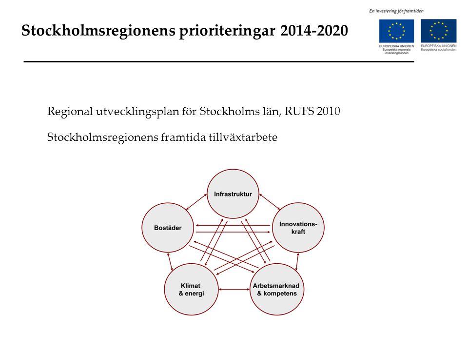 Stockholmsregionens prioriteringar 2014-2020