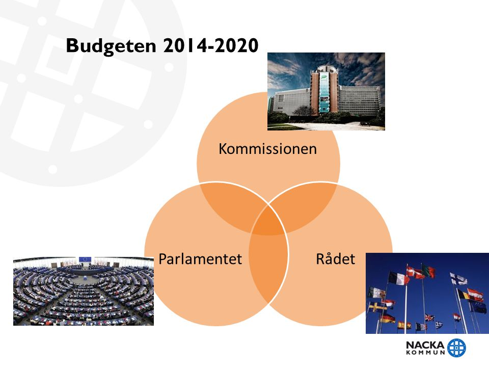 Budgeten 2014-2020 Kommissionen Rådet Parlamentet