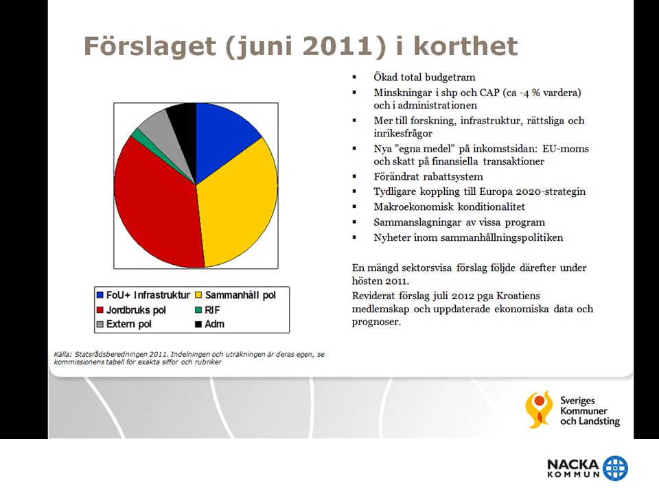 Förslaget (juni 2011) i korthet (SKLs bild)