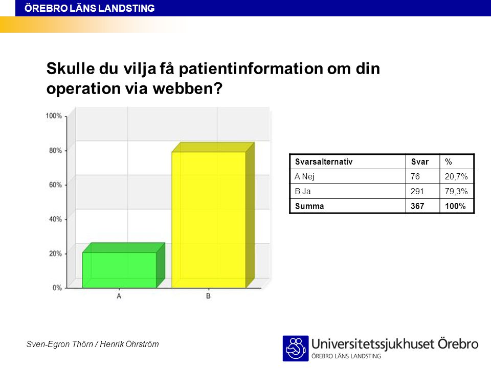 Skulle du vilja få patientinformation om din operation via webben
