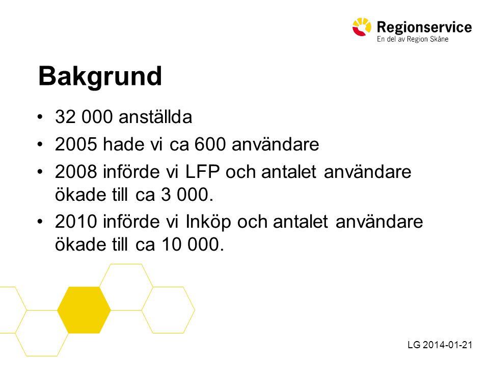 Bakgrund 32 000 anställda 2005 hade vi ca 600 användare