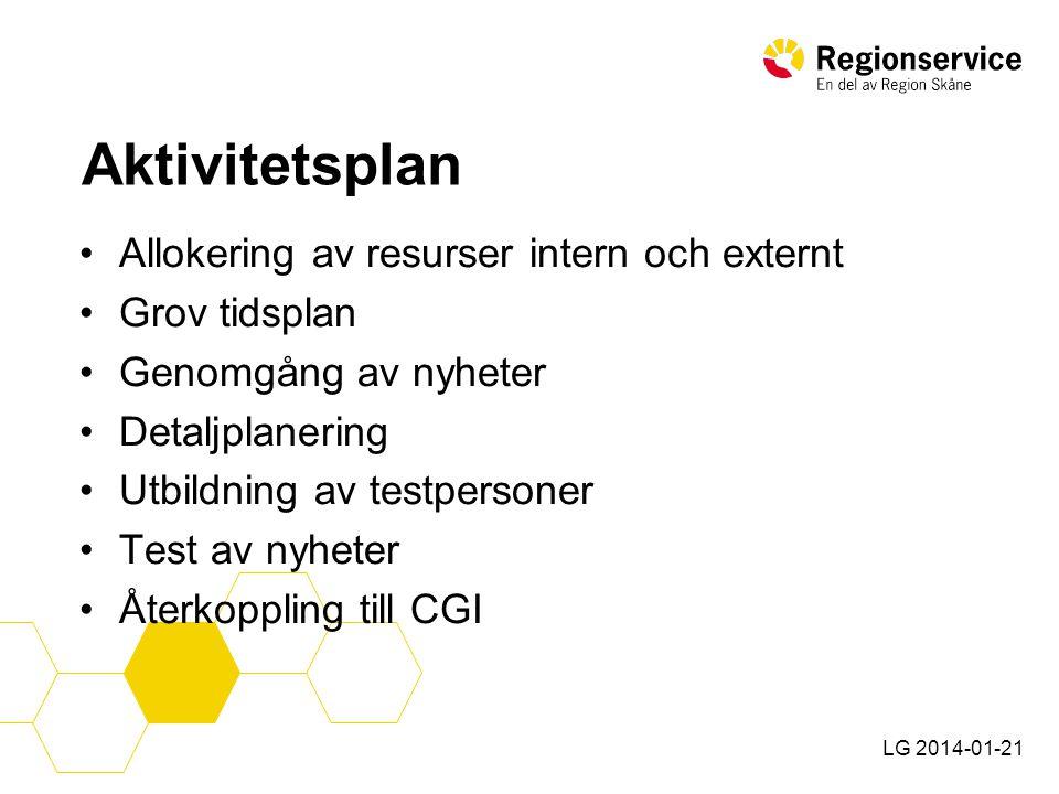 Aktivitetsplan Allokering av resurser intern och externt Grov tidsplan