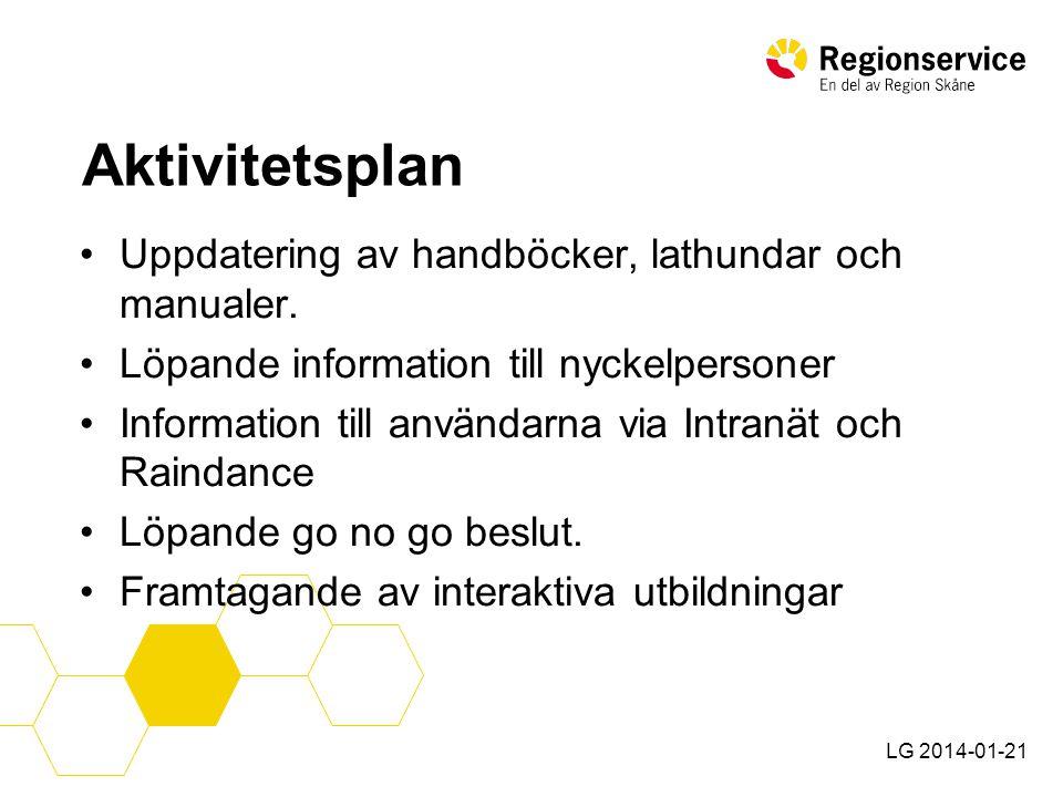 Aktivitetsplan Uppdatering av handböcker, lathundar och manualer.