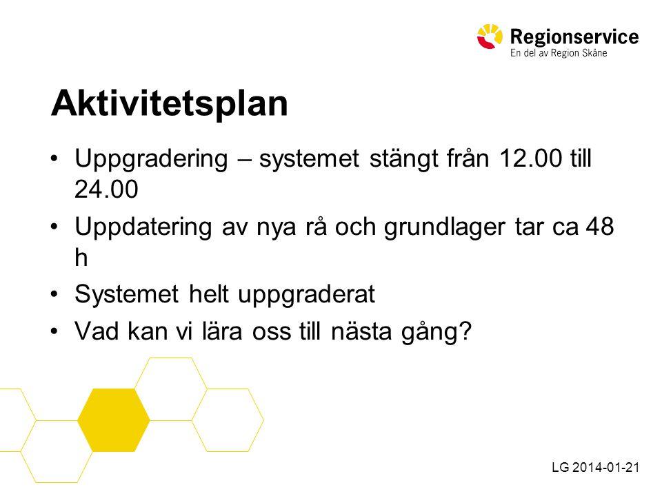 Aktivitetsplan Uppgradering – systemet stängt från 12.00 till 24.00