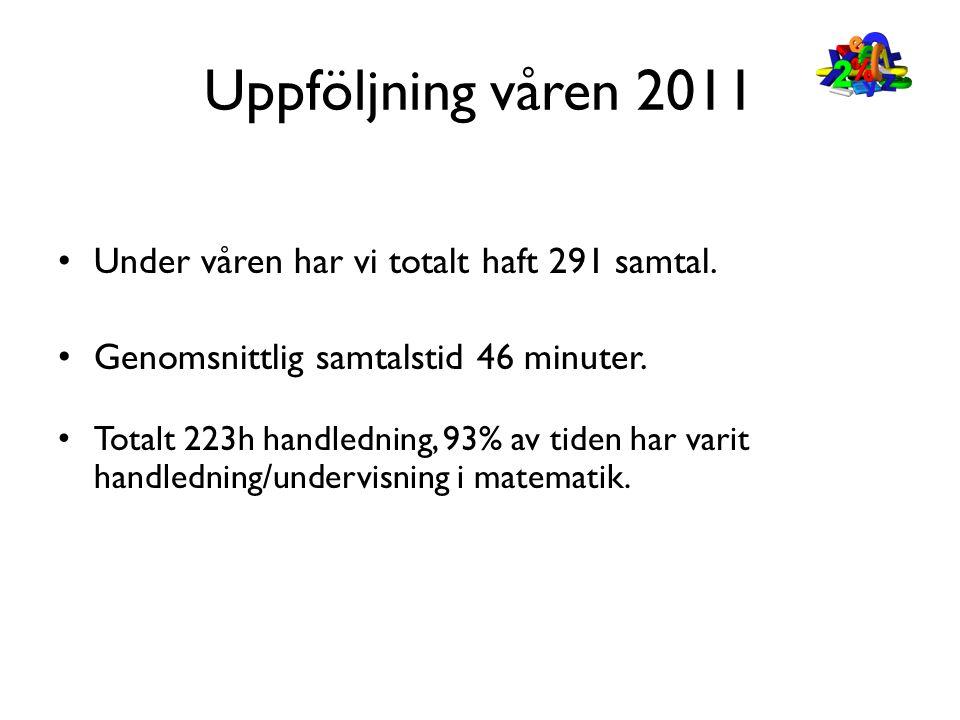 Uppföljning våren 2011 Under våren har vi totalt haft 291 samtal.