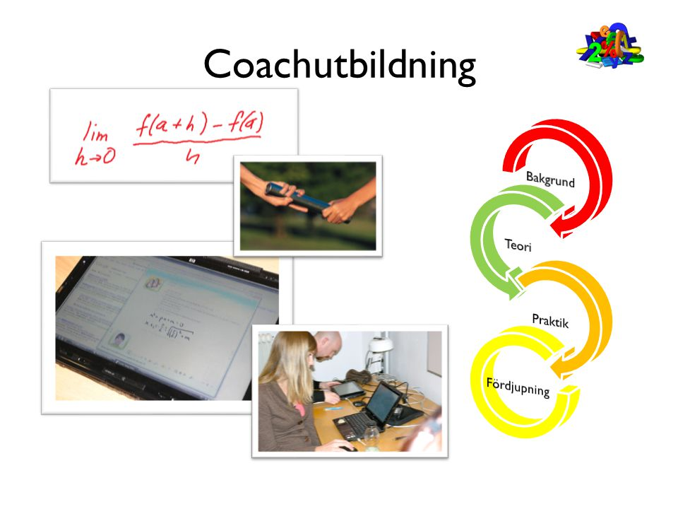 Coachutbildning Bakgrund Teori Praktik Fördjupning