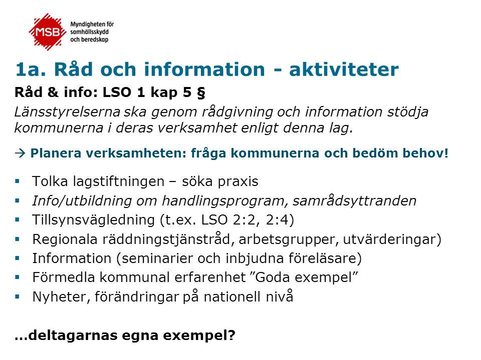 1a. Råd och information - aktiviteter