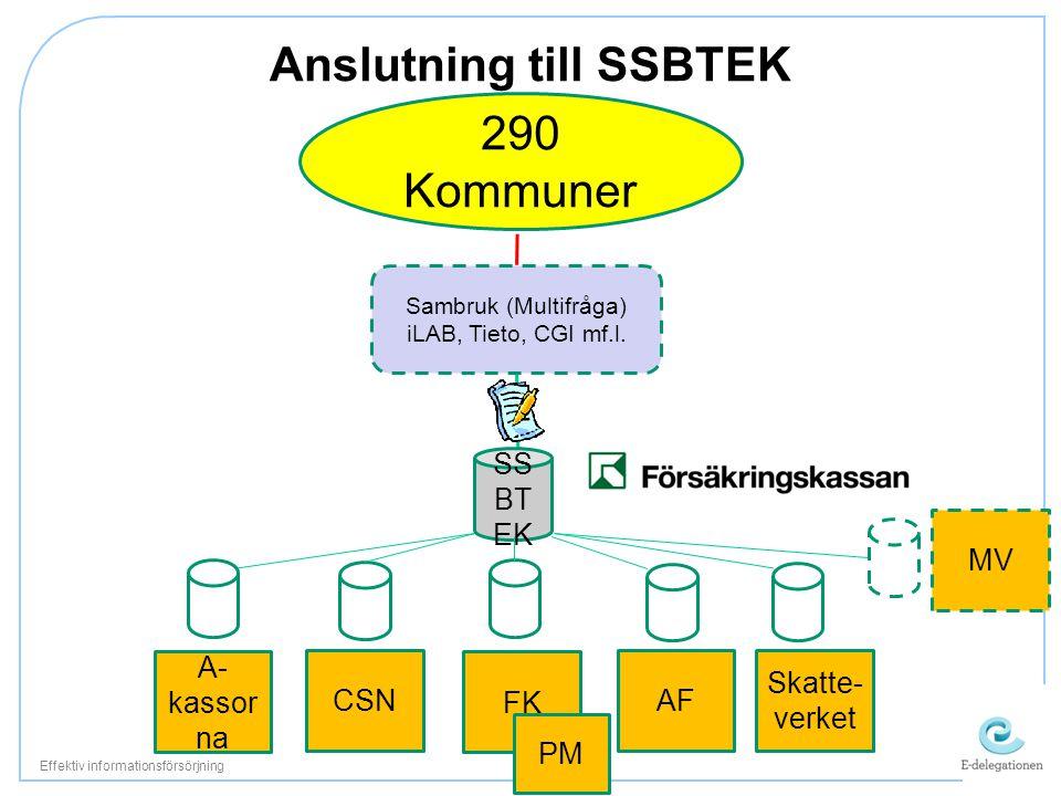 Anslutning till SSBTEK