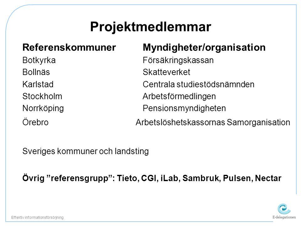 Projektmedlemmar Referenskommuner Myndigheter/organisation