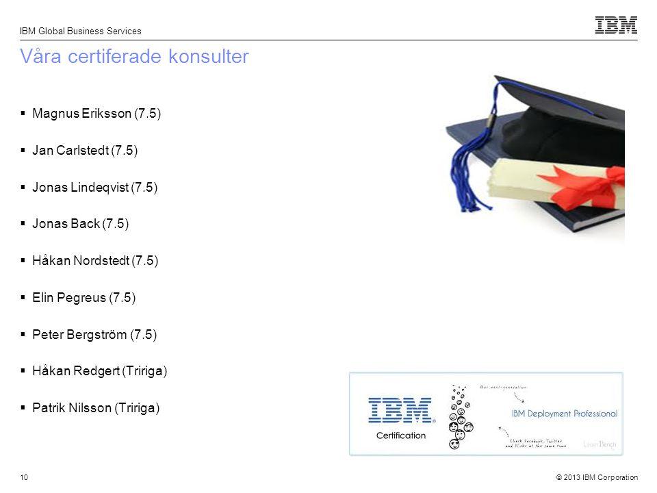 Våra certiferade konsulter