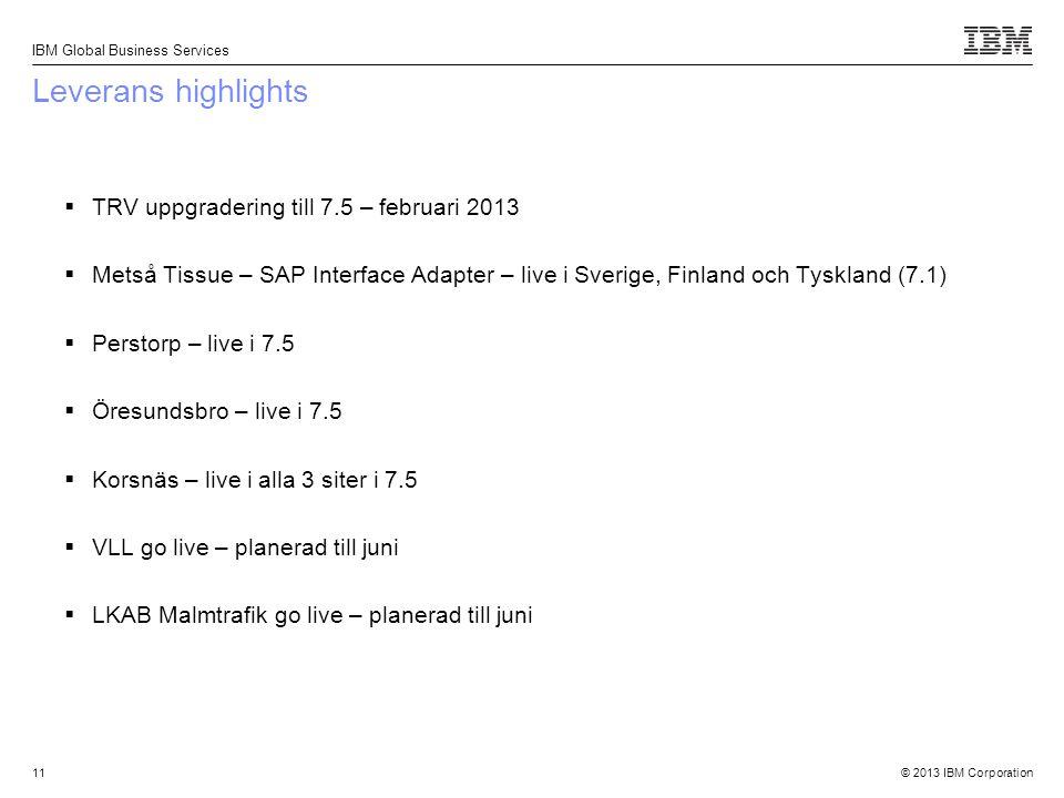 Leverans highlights TRV uppgradering till 7.5 – februari 2013