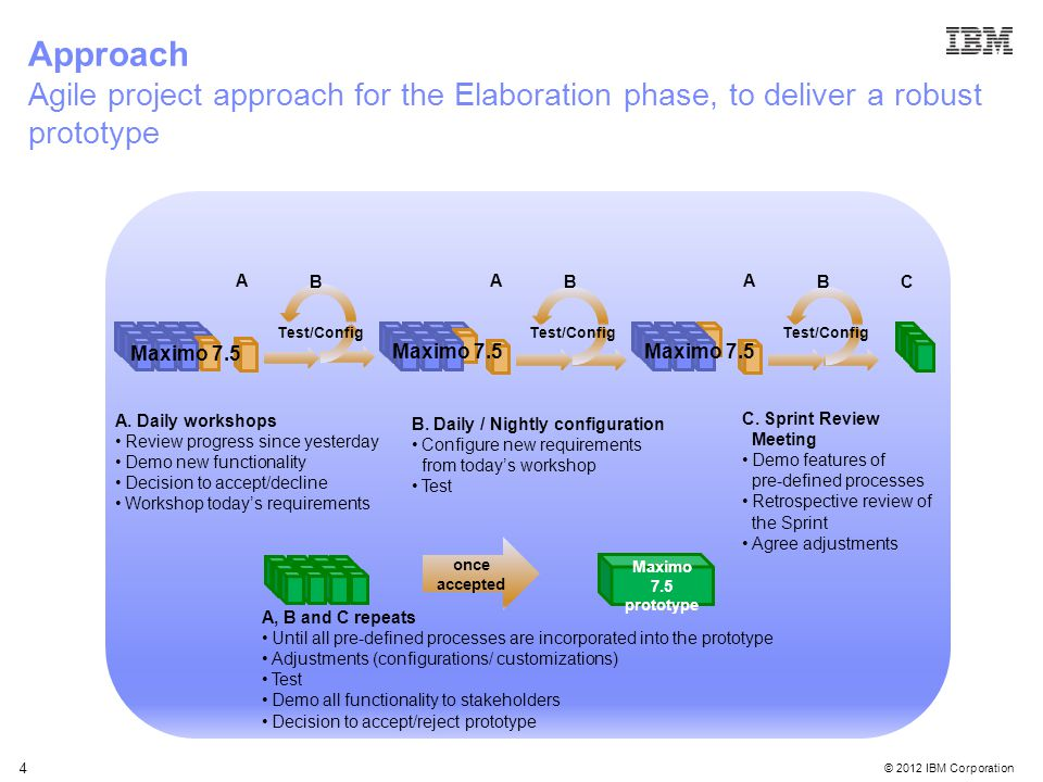 Approach Agile project approach for the Elaboration phase, to deliver a robust prototype