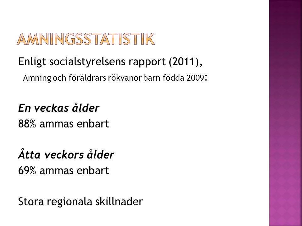 AMNINGSSTATISTIK Enligt socialstyrelsens rapport (2011),