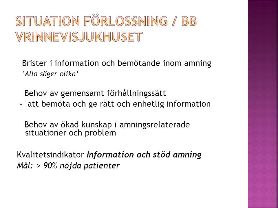 Situation förlossning / BB Vrinnevisjukhuset
