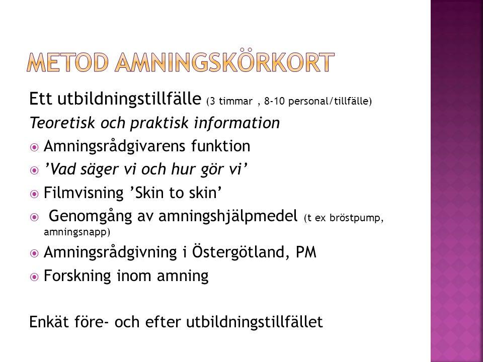 Metod Amningskörkort Ett utbildningstillfälle (3 timmar , 8-10 personal/tillfälle) Teoretisk och praktisk information.
