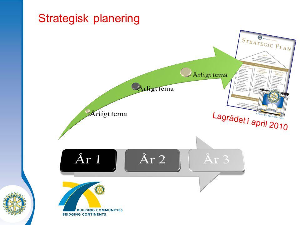 Strategisk planering Årligt tema Lagrådet i april 2010 År 1 År 2 År 3