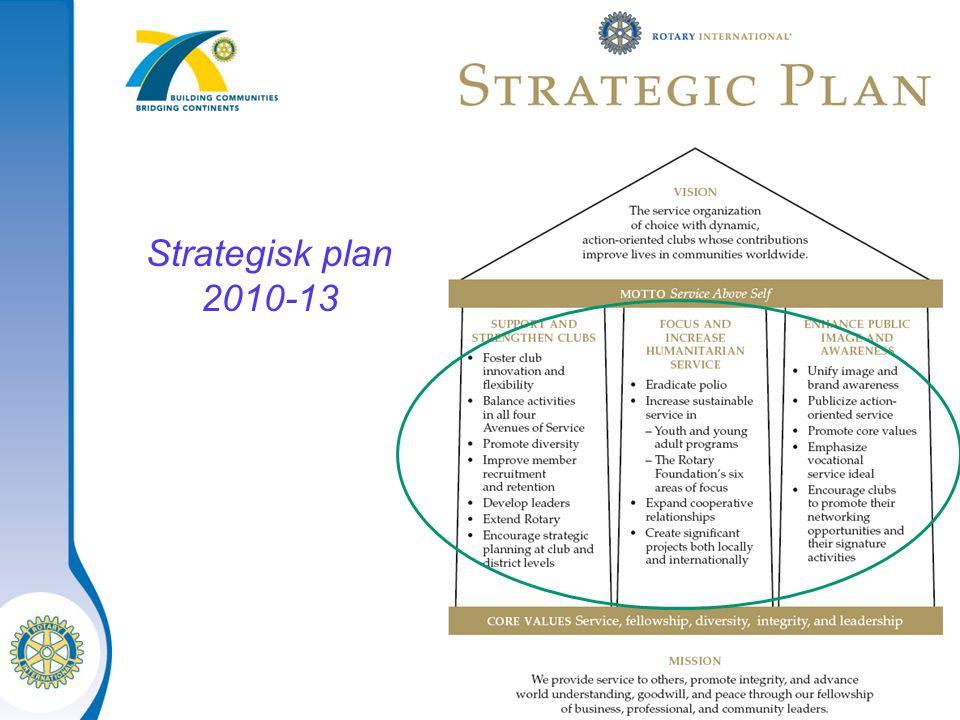 Strategisk plan 2010-13