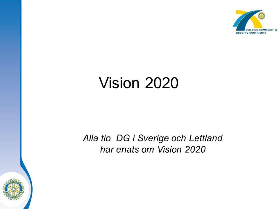 Alla tio DG i Sverige och Lettland
