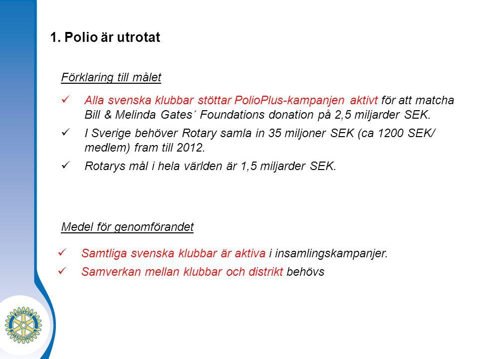 1. Polio är utrotat Förklaring till målet