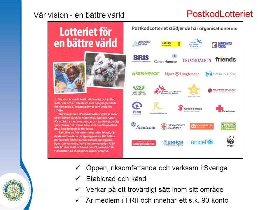 PostkodLotteriet Vår vision - en bättre värld