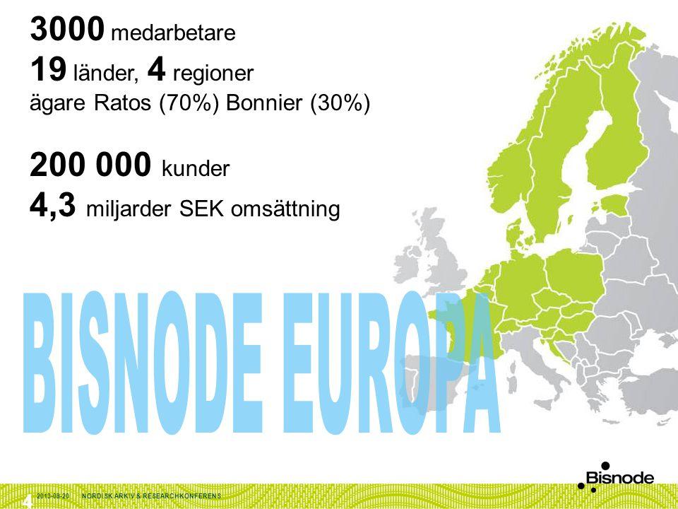 3000 medarbetare 19 länder, 4 regioner ägare Ratos (70%) Bonnier (30%) 200 000 kunder 4,3 miljarder SEK omsättning