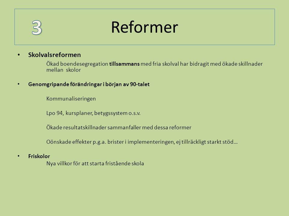 3 Reformer Skolvalsreformen