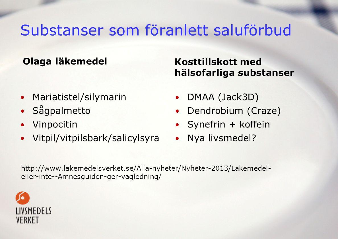 Substanser som föranlett saluförbud