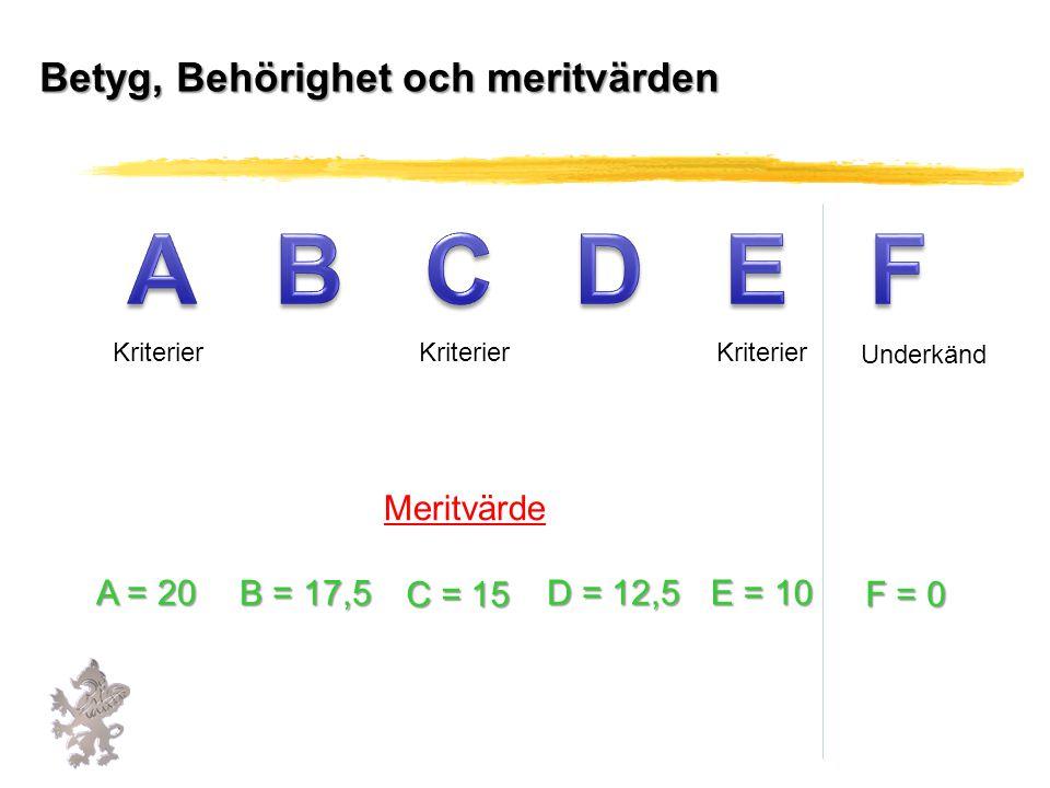 A B C D E F Betyg, Behörighet och meritvärden Meritvärde A = 20