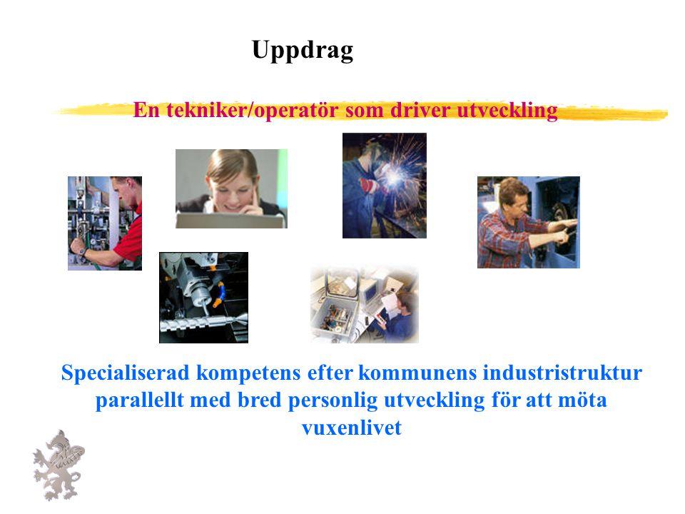 En tekniker/operatör som driver utveckling