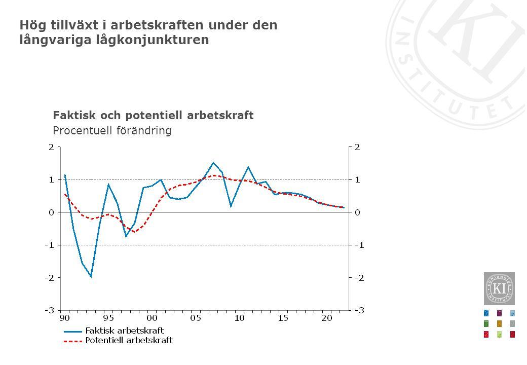 Hög tillväxt i arbetskraften under den långvariga lågkonjunkturen