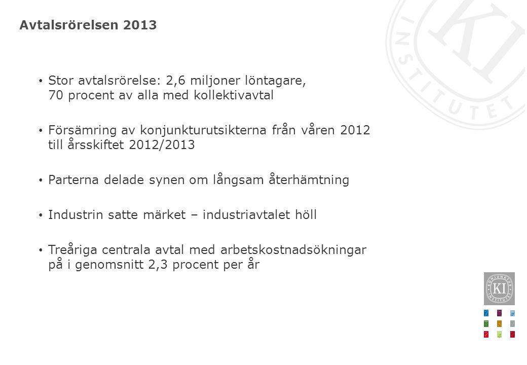 Avtalsrörelsen 2013 Stor avtalsrörelse: 2,6 miljoner löntagare, 70 procent av alla med kollektivavtal.