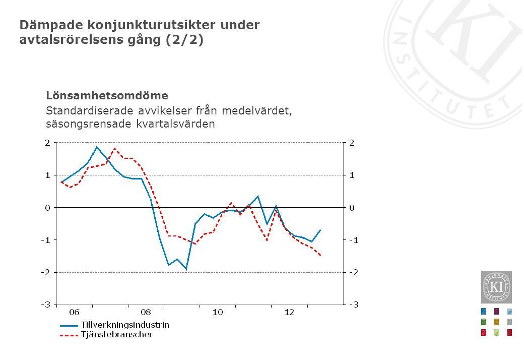 Dämpade konjunkturutsikter under avtalsrörelsens gång (2/2)
