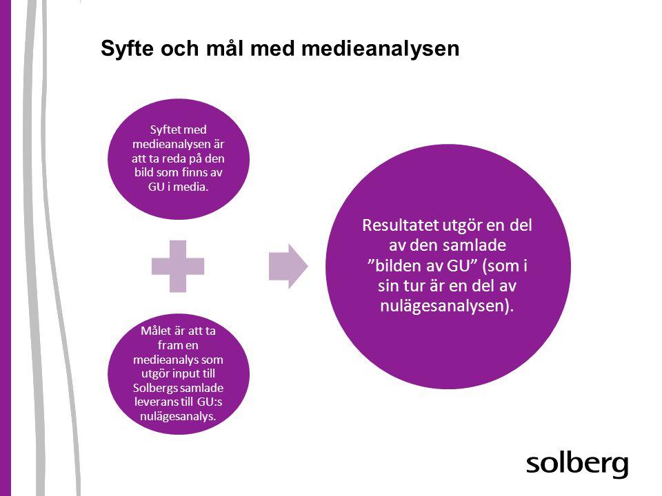 Syfte och mål med medieanalysen