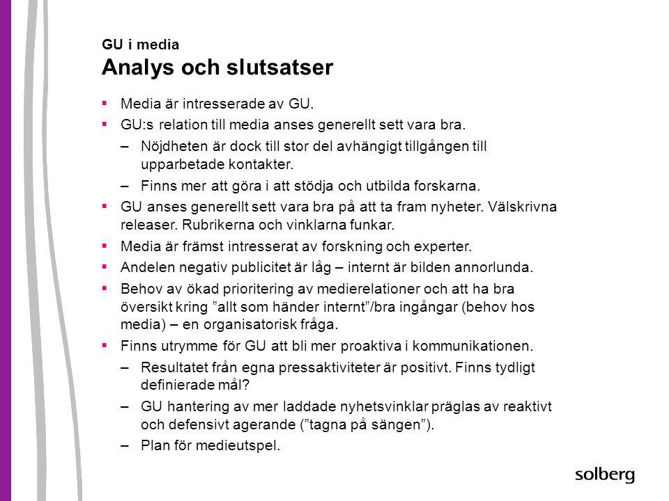 GU i media Analys och slutsatser