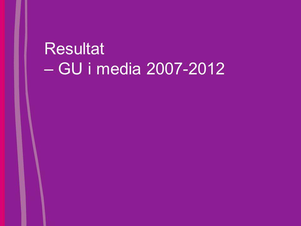 Resultat – GU i media 2007-2012